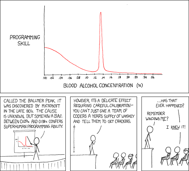 quirky humorous  The Clever Webcomics of xkcd
