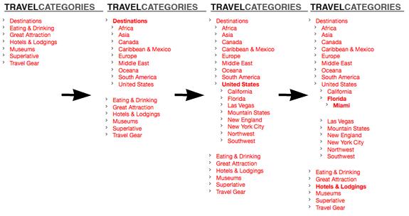 wordpress seo website building seo website building  5 Great WordPress Plugins For Travel Blogs