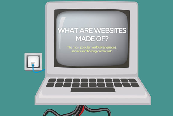 Infographic: <br />What Websites Are Made Of?