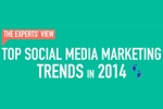 The Top Social Media Marketing Trends in 2014